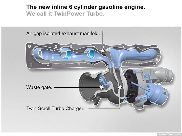on Twin Scroll Turbo Diagram
